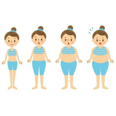 Aldring og vektøkning: er det unngåelig?